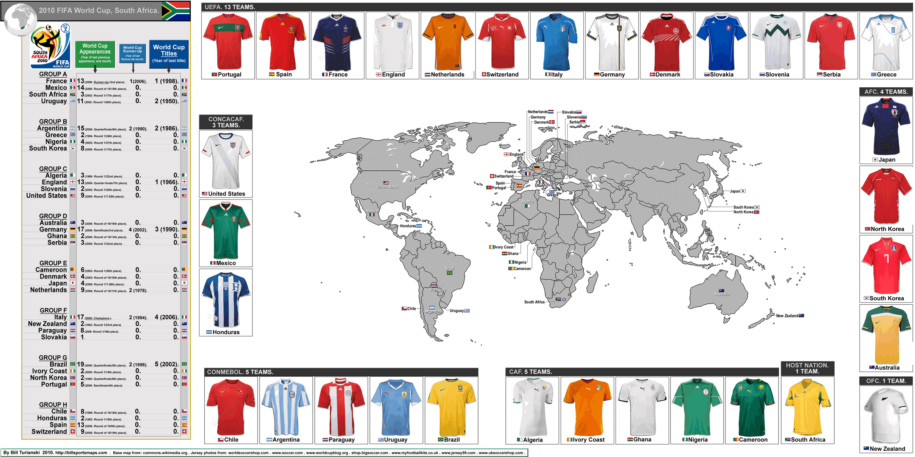 Illustrated map of the World Cup