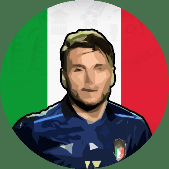 Ciro Immobile - Euro 2020